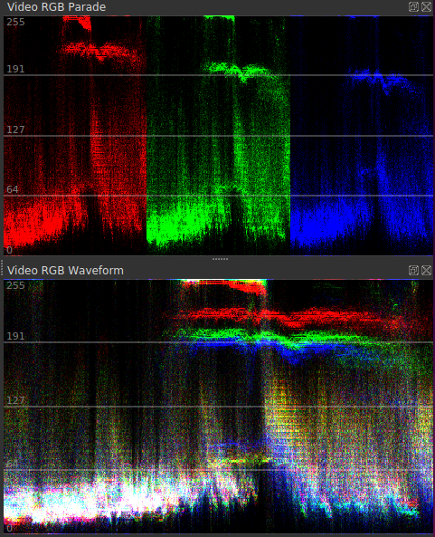 Screenshot of RGB Parade and Waveform Scopes